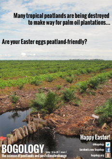 Palm oil and Easter eggs.
